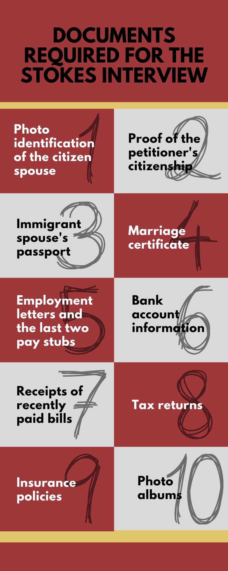 Infographic: Documents required for the Stokes Interview. Photo identification of the citizen spouse, proof of the petitioner's citizenship, immigrant spouse's passport, marriage certificate, employment letters and the last two pay stubs, bank account information, receipts of recently paid bills, tax returns, insurance policies, photo albums.